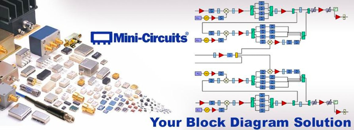 ATM Mid-Atlantic Provides Mini-Circuits' Products